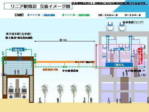リニア駅周辺 立面イメージ図
