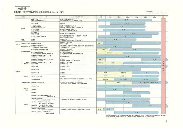 リニア中央新幹線及び関連事業スケジュール