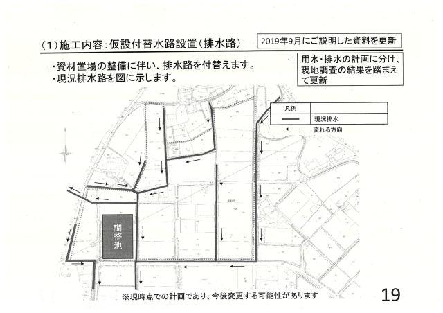 施工内容:仮設付替水路設置(排水路)①
