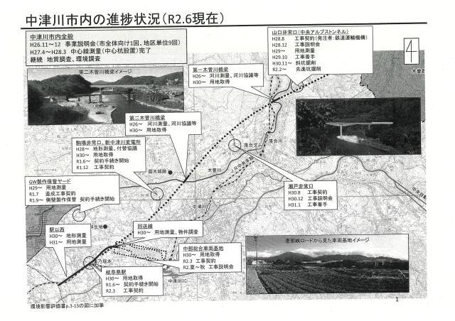 中津川市内の進捗状況(R2.6.現在)