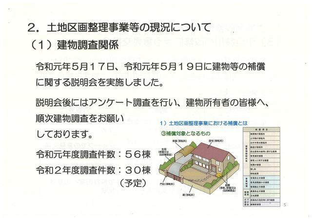 ①建物調査関係