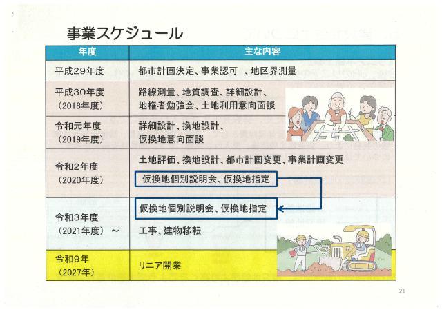 ・事業スケジュール