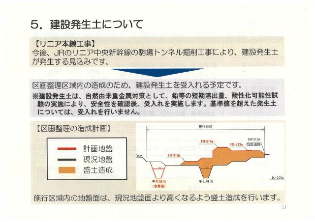 5、建設発生土について・リニア本線工事